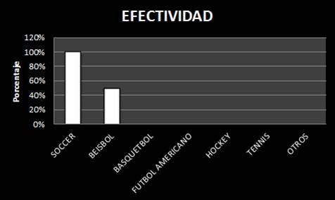 Grafico_1
